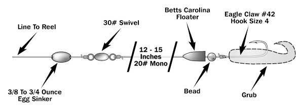 gear maumee walleye fishing guide tips tricks gear. Black Bedroom Furniture Sets. Home Design Ideas